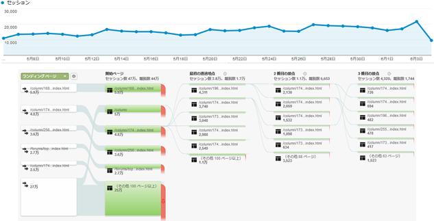contents4アクセス解析・SEOのイメージ画像